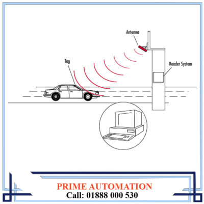 Loop Detector use with Parking Management